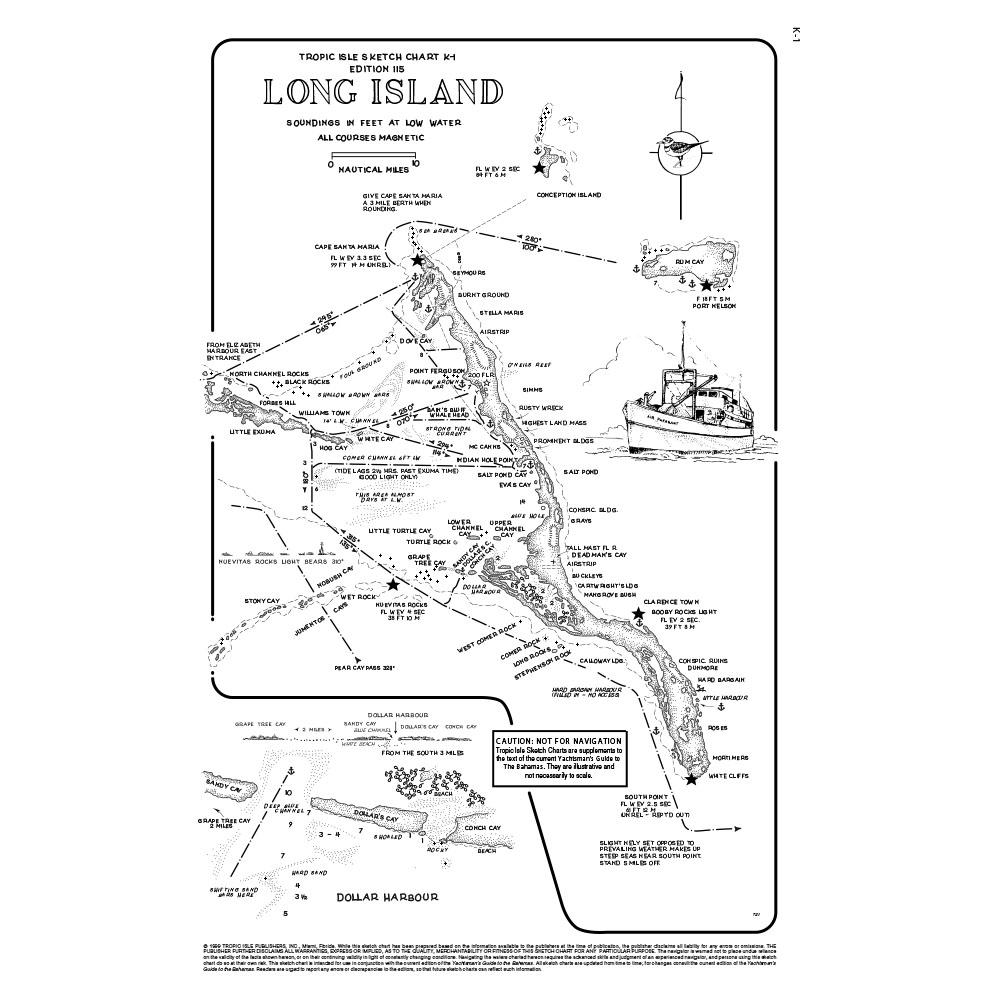 Long Island: Chart Set: Long Island